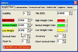 Chart and weight programing